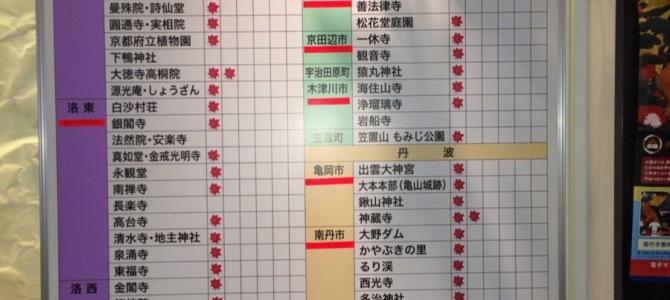2014秋・京都紅葉情報【2014.10.30現在】