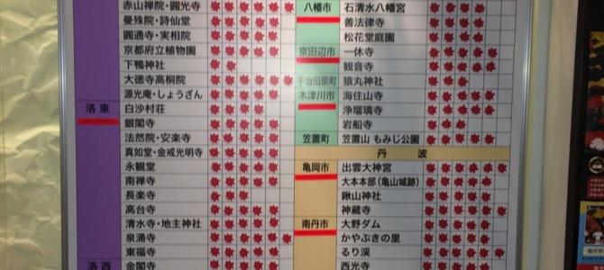 2014秋・京都紅葉&ピークの情報【2014.11.25現在】