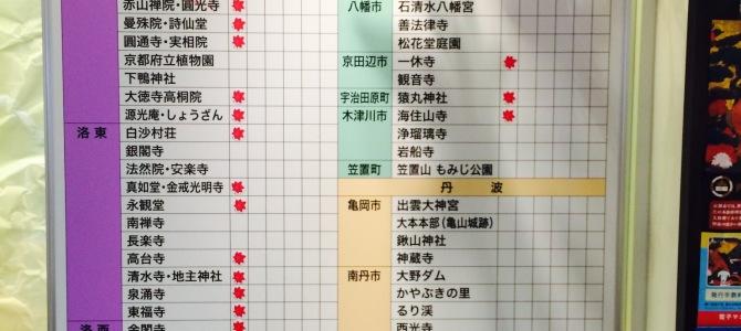 2014秋・京都紅葉情報【2014.10.23現在】