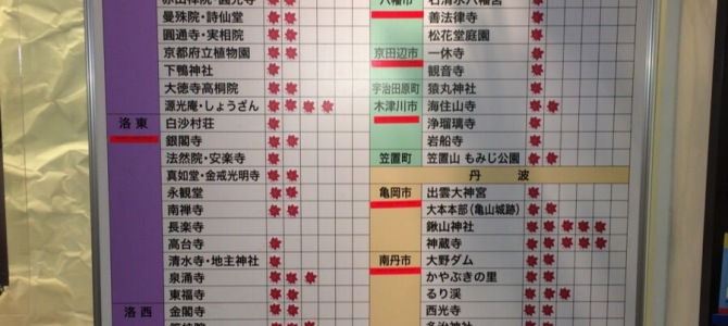 2014秋・京都紅葉情報【2014.11.6現在】