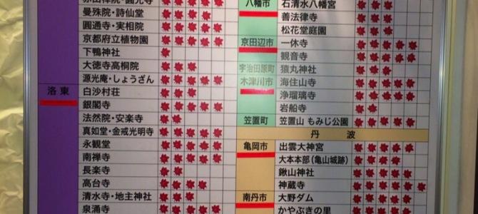 2014秋・京都紅葉&ピークの情報【2014.11.20現在】